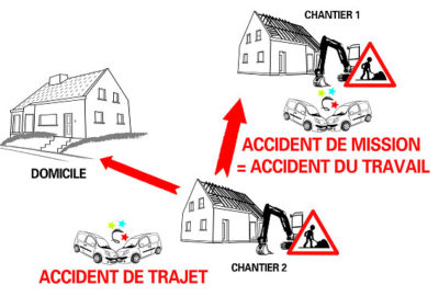 accident_trajet_LFP-FORMATIONS